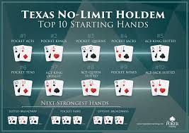 Poker Strategy - Playing Trap Hands Like King-Queen, King-Jack, Queen-Jack, Ace-Ten & More